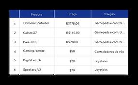 Base de datos integrada de Velo para una completa gestión de contenidos