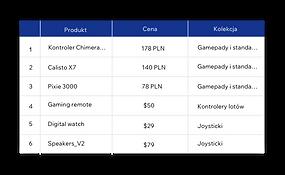 Zintegrowana baza danych Velo do bezproblemowego zarządzania treścią