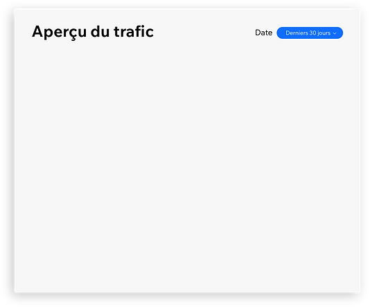 Expemple d'un rapport d'aperçu du trafic