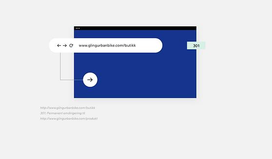 Viderekoblingsleder for Wix-URL