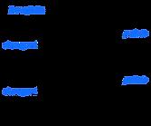 Код, оптимизирующий инфраструктуру сайта