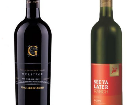 Red Wine Recommendations 2021