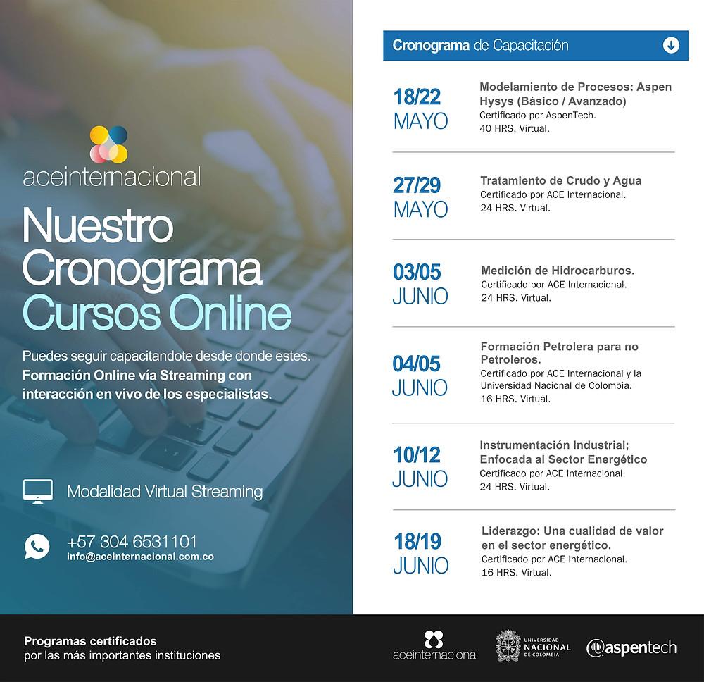 Cursos Virtuales Petroleros - Cursos Online Oil&Gas - Curso Virtual Medición de Hidrocarburos - Curso Hysys
