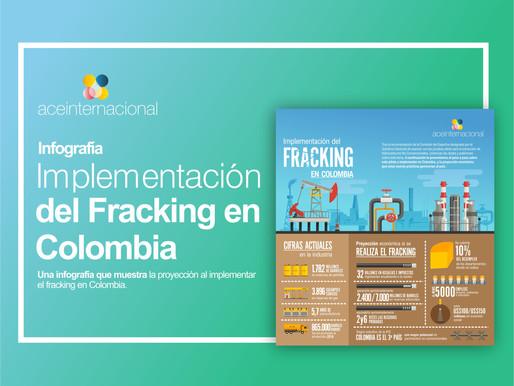 La Implementación del Fracking en Colombia