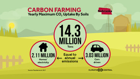 DO YOU KNOW CARBON LABELING?