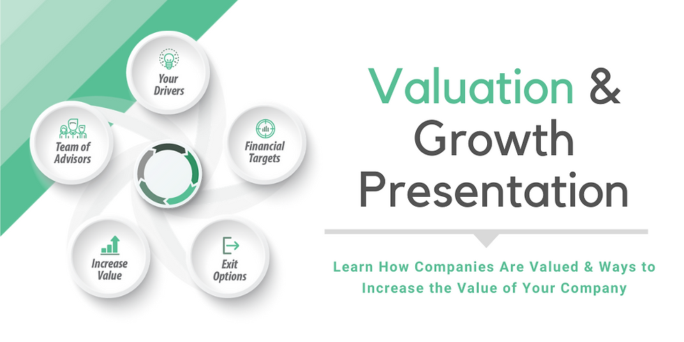 Arkona's Growth & Exit Framework - The Value Growth Presentation