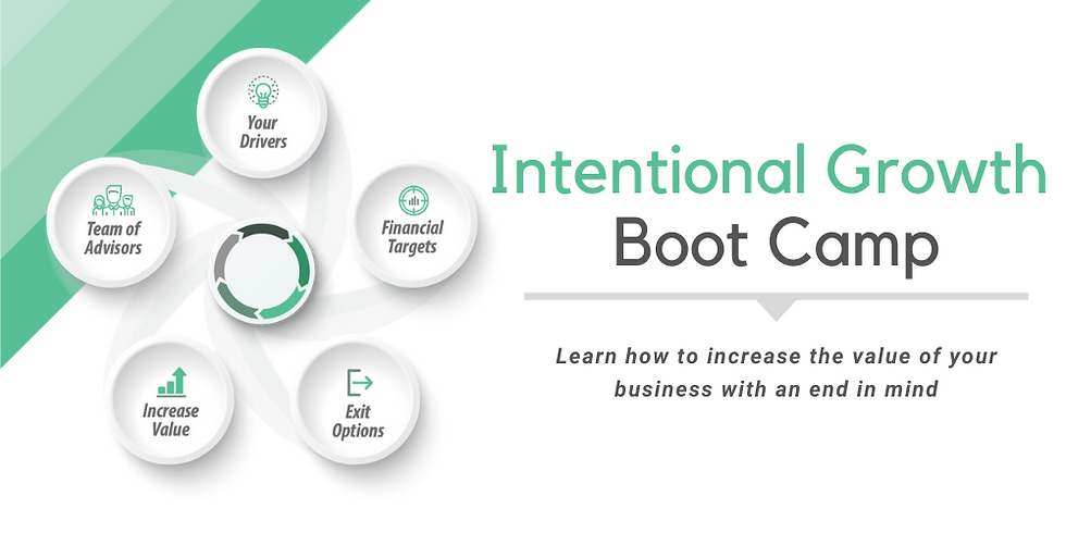 Intentional Growth™ Two-Day Boot Camp