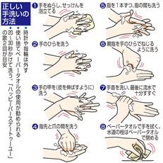 『WHO方式、CDC方式』マスクの前に手洗い出来ていますか!?