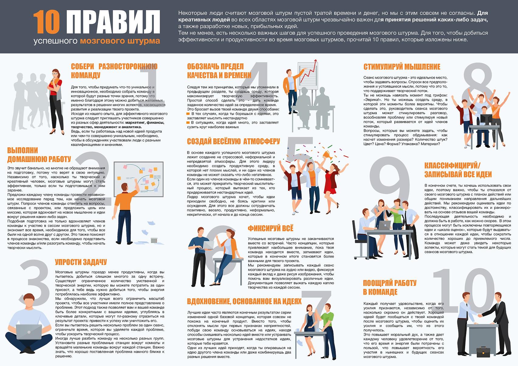 10 правил brainstorming.jpg