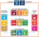 SDG Grouping.jpg