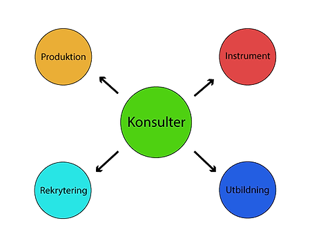 Konsult illustration