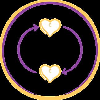 Love Circle.png