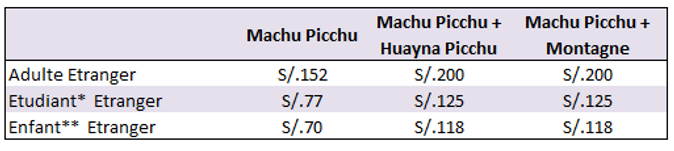 Tarif Machu Picchu.PNG