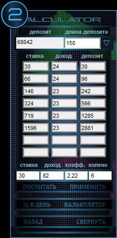 Калькулятор мартингейл(М+) для ставок в