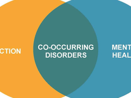 Co-Occurring Disorders and identifying them.