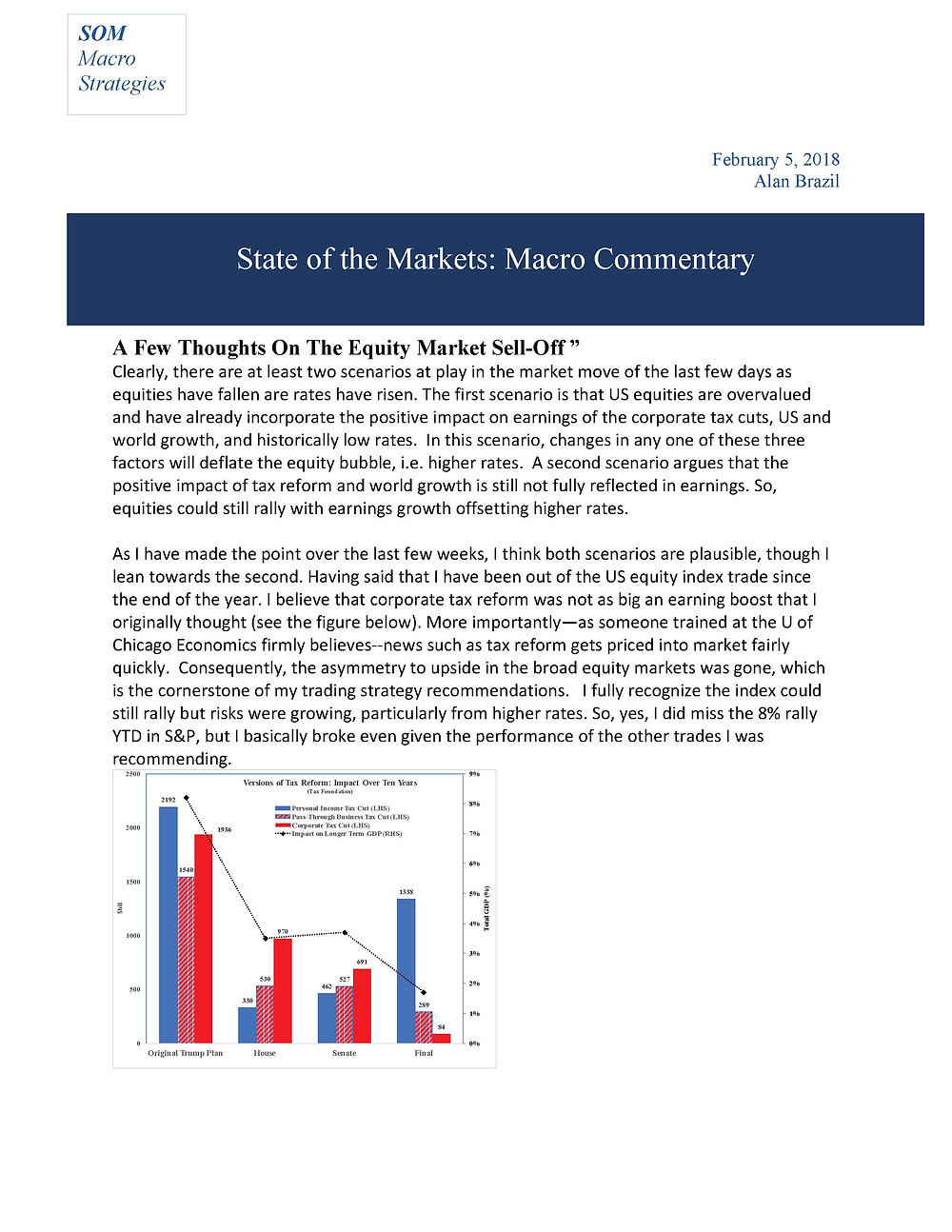 Here is piece I put out earlier in the week to my clients. The main idea of the piece is for investors to focus on the remaining and much more attractive asymmetries (even more attractive after the sell-off) remaining in the market and not on the question of the valuation of the broader US equity market. In my framework, these strategies are consistent with a view that rates are header higher--higher rates seems to be the culprit most investors are looking at for generating the sell-off. Yes, I would position for higher rates but at the same I would buy regional US banks and European equities.  Higher rates on the margin should actually provide a tailwind for regional bank ROTE growth. Tax reform will also provide an offset to higher rates for regional bank through higher after-tax earnings, since they have been paying pretty close to the 35% corporate rate. Add to this upside, the potential boost to valuations of regionals from financial reform. This reform could drive price-to-tangible book back up to historically levels (almost double from current levels) by allowing banks to grow earnings through higher margin lending and by allowing them to releverage back up to historical levels. Part of this view on the benign impact of higher rates is that normalization of rates come gradually. Most importantly that inflation does not spin out of control, which could trigger a much more aggressive Fed. So in contrast to a number of investors and commentators that are still fighting the last war, I find it hard to believe that the inflation going back to levels of the 70-90s is a real threat. Demographics have reduced that threat substantially and created another more likely threat of deflation, just look at Europe and Japan.  European equities look compelling even with the potential valuation issues about US equities because they have largely missed the US equity rally. This should give them somewhat of a buffer to the downside, and give them cheap asymmetry to the upside fr