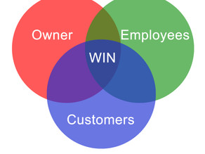 3 Win Principle - Customer, Owner & Employees