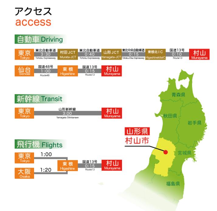 accessmap_murayama.png