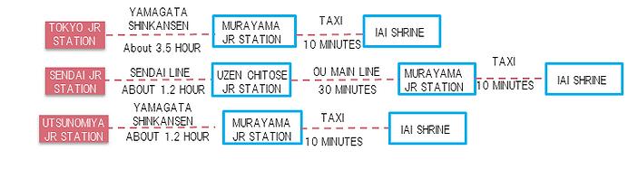 村山市居合道_en access 1.png