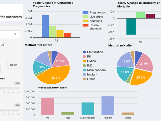Planning for Outcomes Tool Helps Estimate Impact of Changing Contraceptive Method Mix