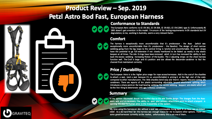 Petzl Astro Bod Fast Review