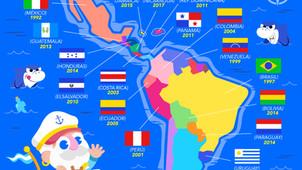 TP Ilustrado - Entrega 8 - Precios de Transferencia en Latinoamérica