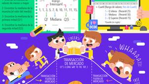 TP Ilustrado - Entrega 5 - El Rango Intercuartil (RIQ)