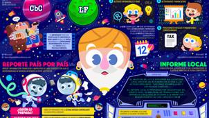 TP Ilustrado - Entrega 2 - El Universo de la Documentación de Precios de Transferencia