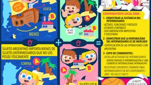 TP Ilustrado - Entrega 4 - Intermediario Internacional