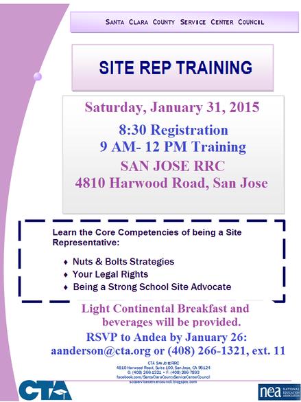 Site Rep Training