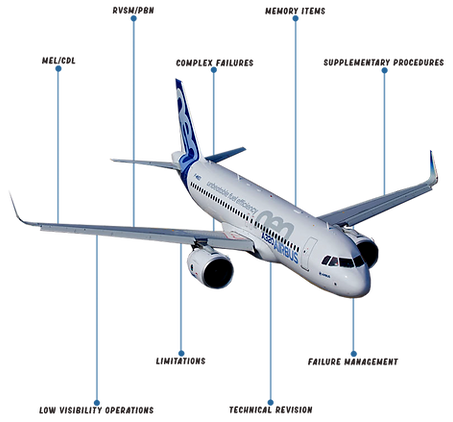 a320Menuicon_edited_edited.png