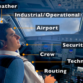 What are the everyday challenges Airline Pilots face?