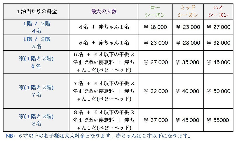 Rates 2020 Japanese.jpg