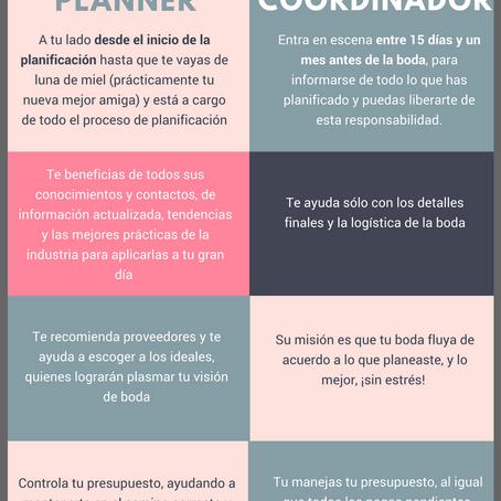 Planner vs. Coordinador del Día