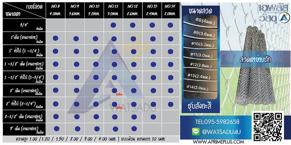 1200x600-ลวดตาขายสังกะสี-APLUS-WATSADU-2.jpg
