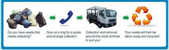 rubbish+removals+darlington
