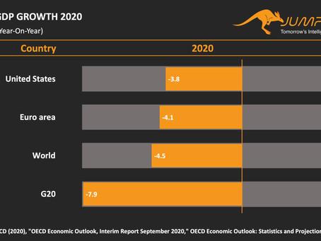 2020 Economic Update