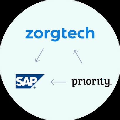 zorg-priority-sap copy.png