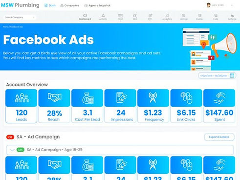facebook ad statistics, facebook ad success rate, digital marketing strategy, social media marketing