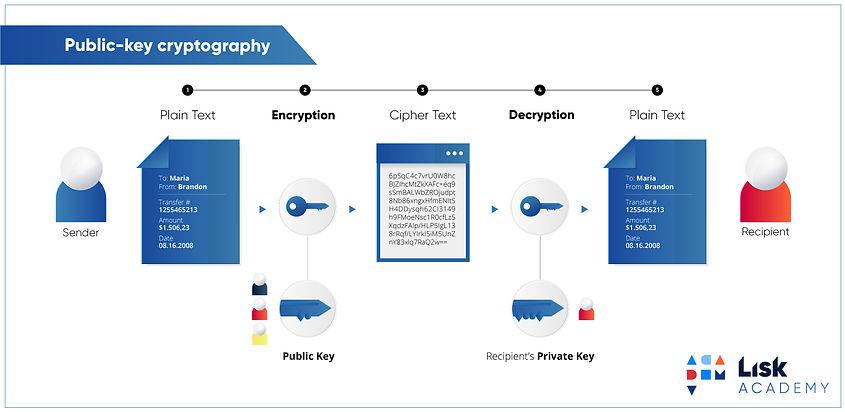 6-public-key-cryptography-1.jpg