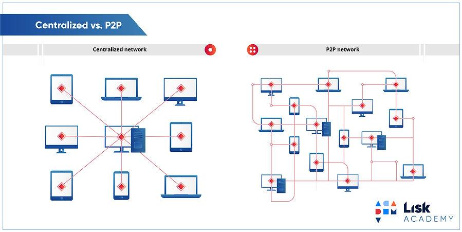 3-p2p-vs-centralised.jpg