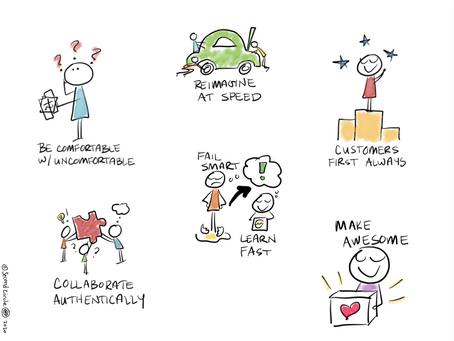 Guiding Behaviors for Innovation #drawtothink