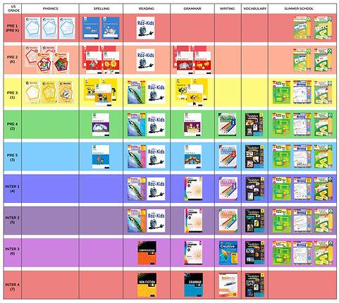 eClass Curriculum.jpg