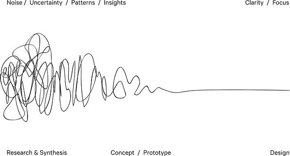 squiggle-labels-outline.png
