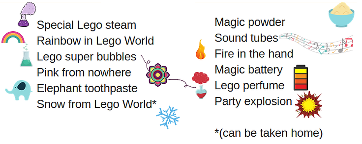 lego list of experiments