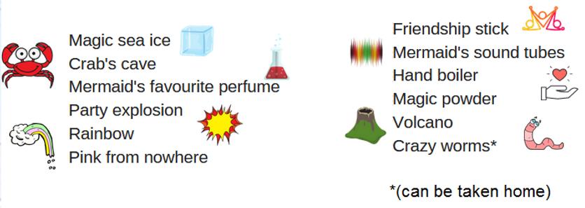 mermaid list of experiments