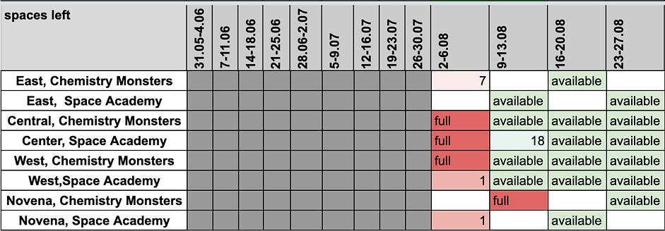 Screenshot 2021-07-28 at 13.27.11.png