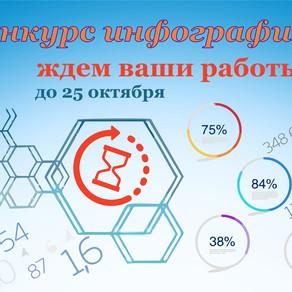 """Конкурс """"Инфографика глазами учителя"""" по безопасному Интернету"""