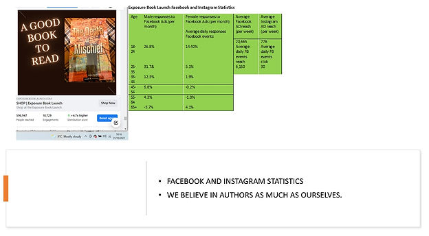 STATS FOR EXPOSURE AND iNSTAGRAM pic.jpg