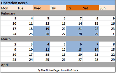 OpBeech dates Feb 2020.png